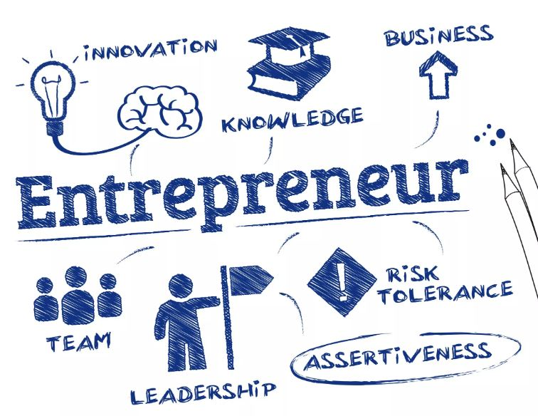 entrepreneurship in Kenya